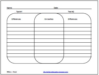 How to Compose Compare and Contrast Essay Outline