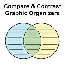 How to Write Compare and Contrast Essay: Tips, Outline